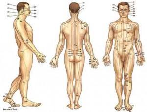 acupuntura-pontos-especificos