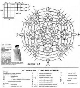 Blusa-Rosa-Rendada-Grafico
