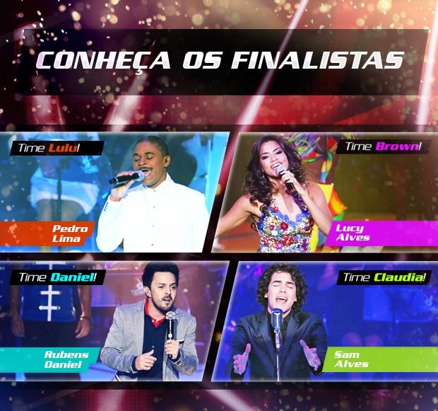 the-voice-finalistas