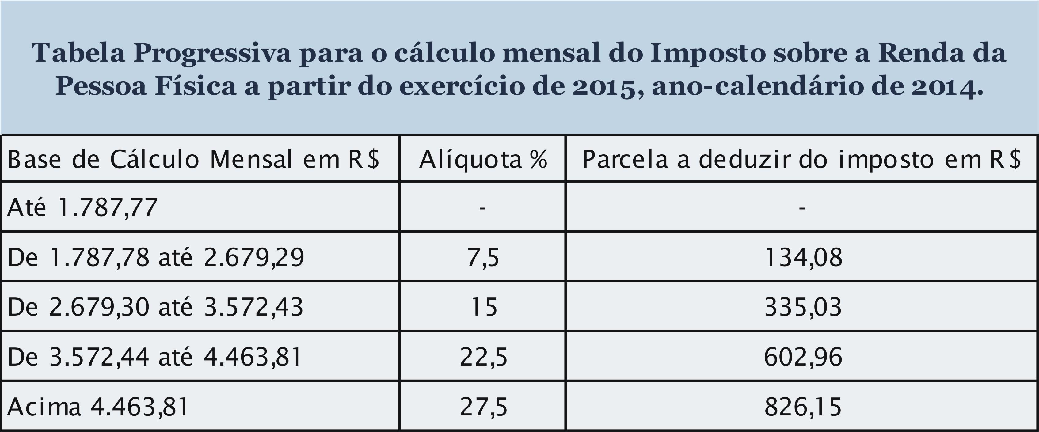 tabela-imposto-renda
