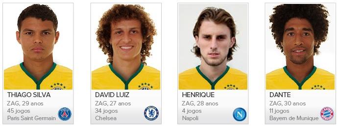 Brasil 2014 - Lista Dos Jogadores Convocados Para a Copa Do Mundo. Foto3
