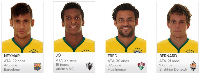 Brasil 2014 - Lista Dos Jogadores Convocados Para a Copa Do Mundo. Foto6