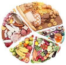 Dieta-Dukan-aliemntos