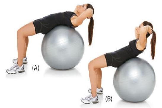 Exercícios Para Cólica Menstrual - abdominal
