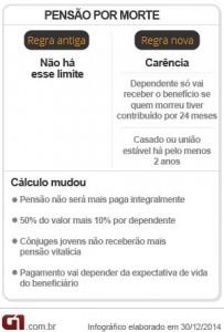 pensão-por-morte-mudanças