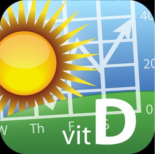 vitamina d calculator