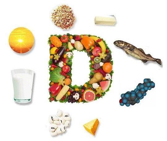 Vitamina D – Quantidade, Onde Encontrar e App Medidor