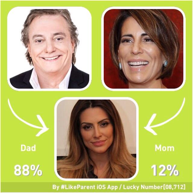 Like-Parent-Fabio
