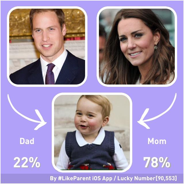 Like-Parent-Principe