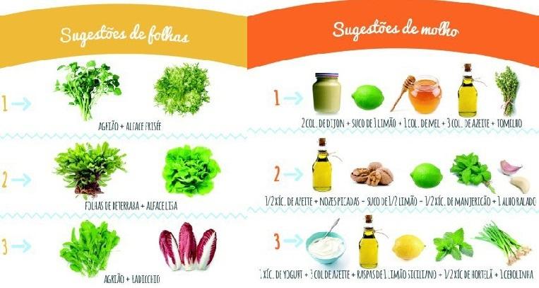 Salada-folhas-lista