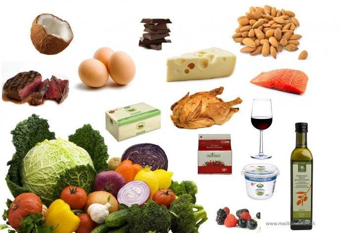 Dieta Low Carb High Fat verdura