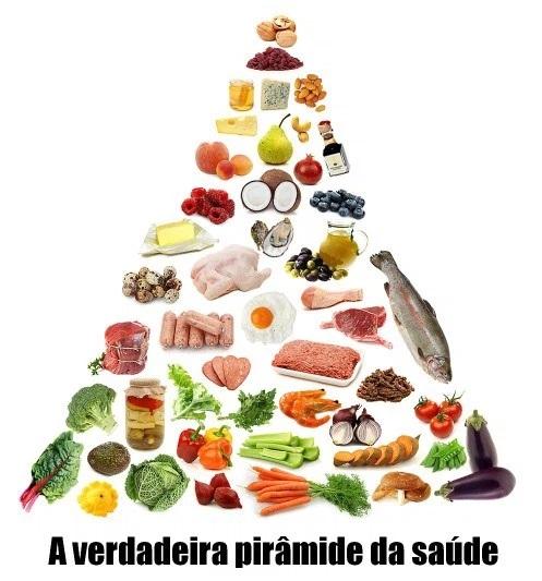 a Dieta Low Carb High Fat