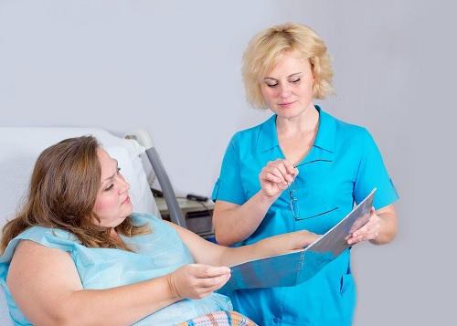 Cirurgia Bariátrica – Pré-Requisitos e Cuidados