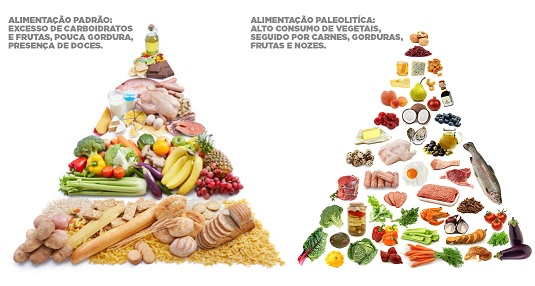 Dieta Paleolitica –  Desvantagens