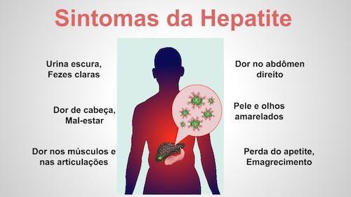 Hepatite B - Sintomas e Como Tratar