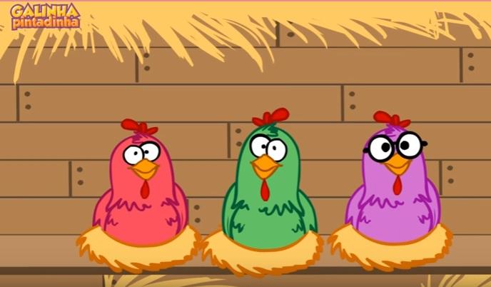 Youtube Canais Para Crianças – Os Melhores galinha