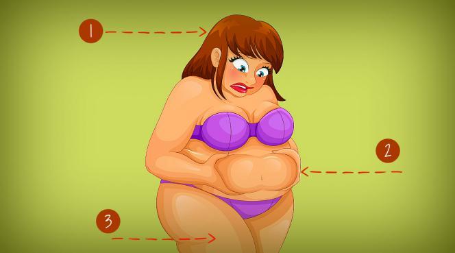 Metabolismo Lento –Sintomas