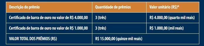 Promoção Sucrilhos FreeStripe Desafio Final 2016 - Como
