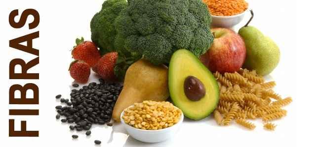 Alimentos Ricos Em Fibras – Benefícios