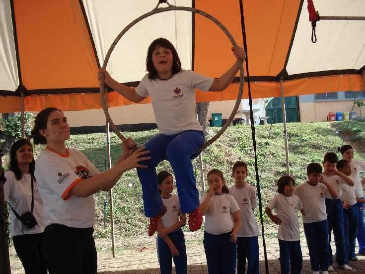 Aulas de Circo – Benefícios