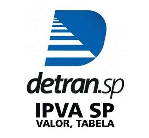 IPVA SP 2017 - Consulta, Tabela e Pagamento