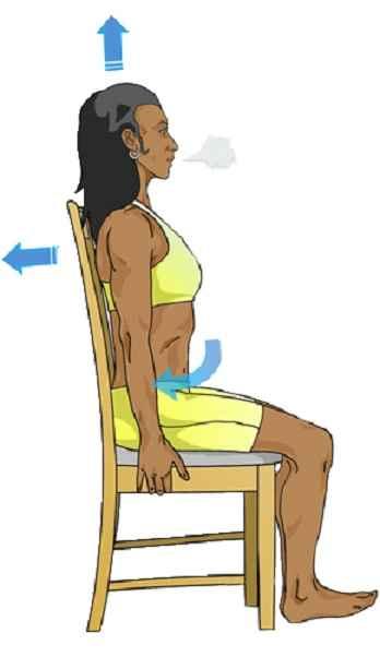 Abdominais hipopressivos – Exercícios
