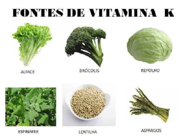 Falta de Vitamina K – Consequências