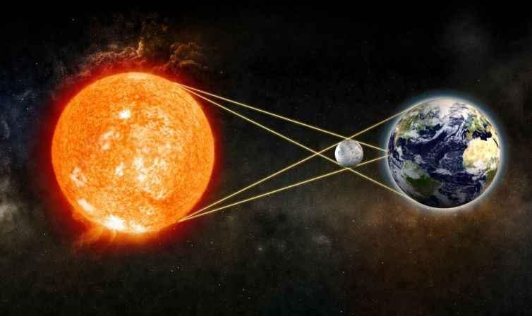 Eclipse Solar Total Agosto 2017 – Locais e Efeitos