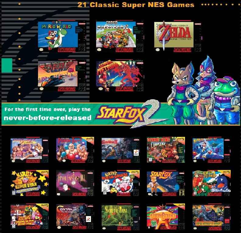 Super Nintendo Classic Edition - Lançamento