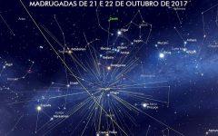 Chuva Meteoros Oriônidas No Brasil – Onde Ver