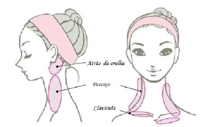 Drenagem Linfática Facial – Como Fazer