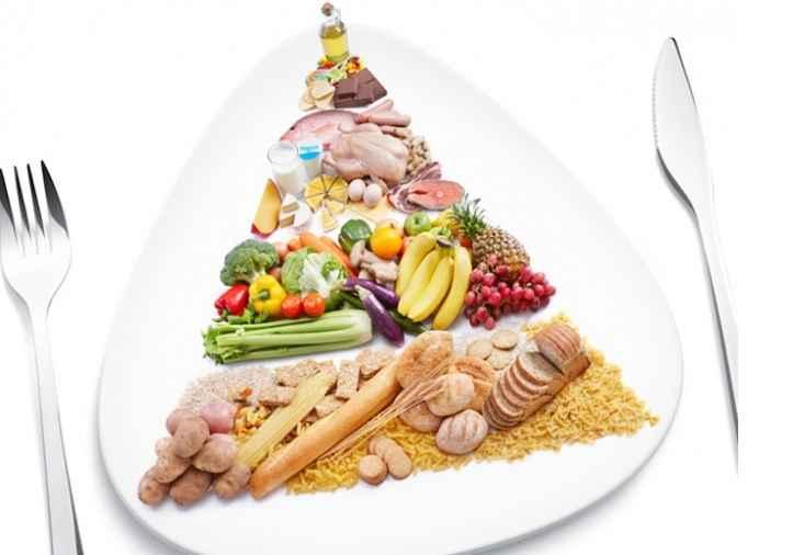 Dieta das Combinações – Cardápio e O Que Evitar