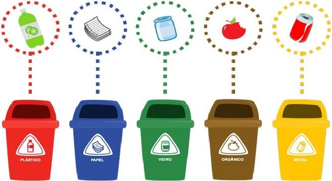 Como Aproveitar e Reciclar Vários Itens - Dicas