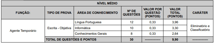 Concurso Para Polícia Militar de Santa Catarina - Inscrições