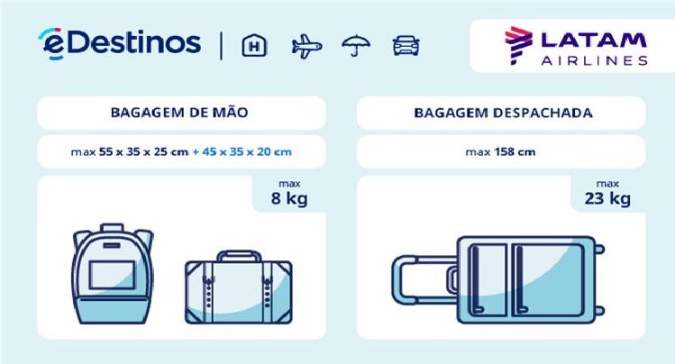 Aplicativos Para Medir Tamanho da Bagagem de Mão - Dicas